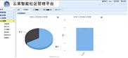 云果智能社区综合管理平台
