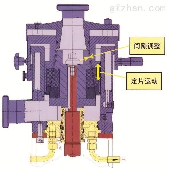 阻燃剂分散机