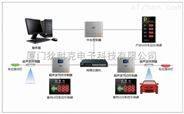 狄耐克超声波车位引导系统