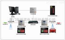 狄耐克超聲波車位引導系統