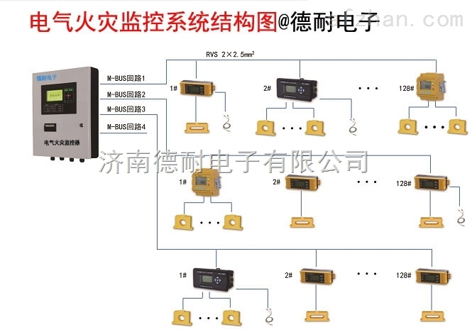 电气火灾监控探测器,剩余电流式互感器