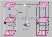 重庆电梯远程监控