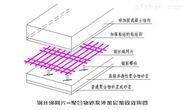 青海加固砂浆厂家 西宁混凝土结构蜂窝麻面加固砂浆