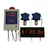 华凡LED点阵屏与气体检测报警控制柜连接