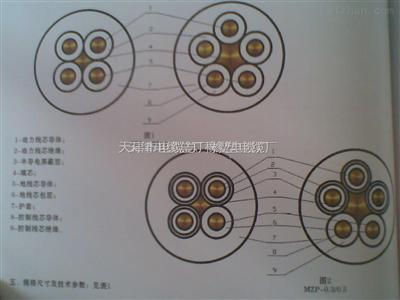 MZP-3*16+1*10矿用电钻电缆 MZP屏蔽电钻电缆