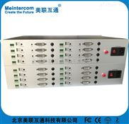 ML314-T/R 4路DVI光端机