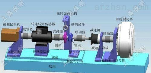 供应1200N.m以下的交流伺服电机扭矩测量仪