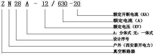 该产品可配用cd17,cd10a型直流电磁操动