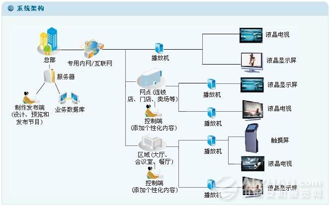 ppt网络架构图标素材