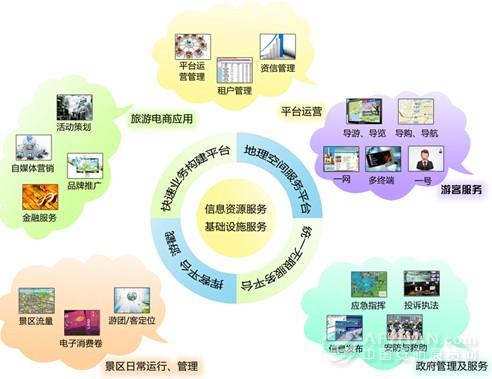 2019年智慧树乡村旅游开发与管理(海南联盟)答案