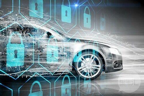 福特汽车全球产业链程序结构图