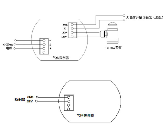 测量准确    采用先进的进口传感器,性能稳定,灵敏度高,抗中毒