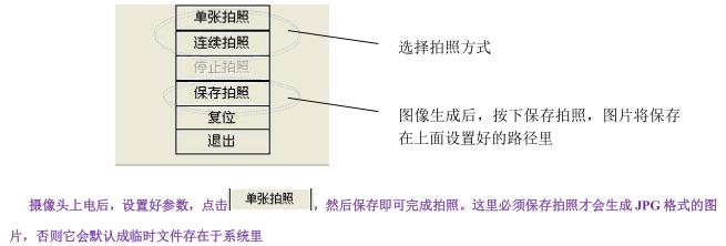 采用3线制TTL电平UART通信接口,可以方便地实现与单片机或其他微处理器连接。 默认波特率为115200,其它可选波特率有9600,19200,38400和57600。 外形尺寸:20*30*13mm PTC06的详细通讯协议如下:(指令的数字均为16进制) 1.复位指令:56 00 26 00 返回:76 00 26 00 +DSP版本信息 (只需判断返回的前4个字节正确即可,版本信息不用理会) 2.