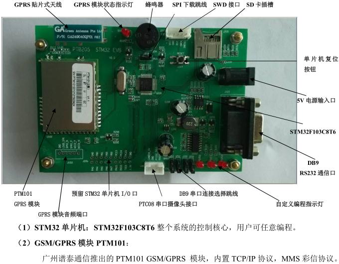 ptb205-gprs模块开发板