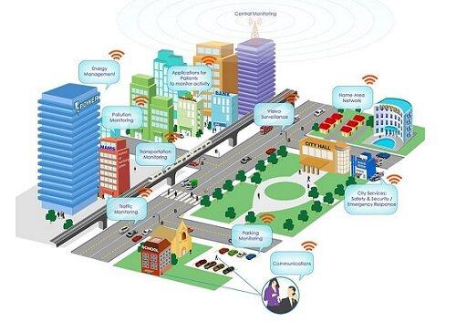智慧城市建设过程中形成信息孤岛,阻碍开放数据发展的一个