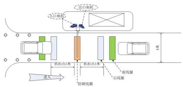 户型 户型图 平面图 设计 素材 642_306