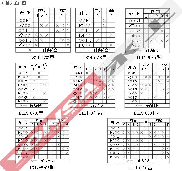 供应lk14-12/70主令控制器(上海永上起重电器厂)