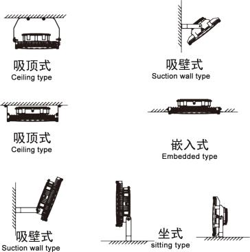 """引入装置:g3/4""""引入口规格,适合Ф8mm-Ф14mm电缆 接线端子: 2."""