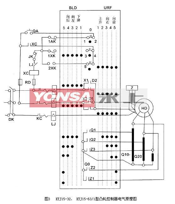 > 供应ktj15-63/2凸轮控制器(上海永上起重电器厂)  电气原理图