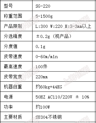 <strong><strong><strong><strong><strong><strong>SG-220动态称重机</strong></strong></strong></strong></strong></strong>