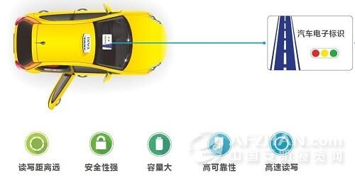 高新兴汽车电子标识 占超过85%市场份额