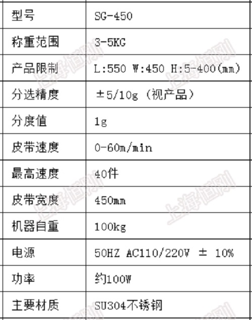 <strong>SG-450重量称重机</strong>