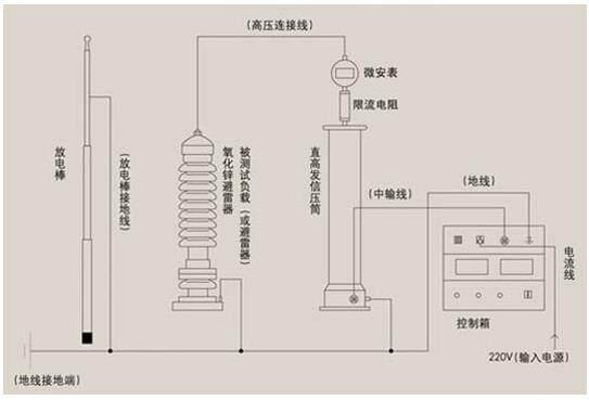 高频直流高压发生器厂家技术要求