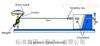 纱线捻度试验机-纱线捻度测试仪